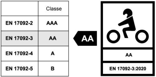 tabela-certificação